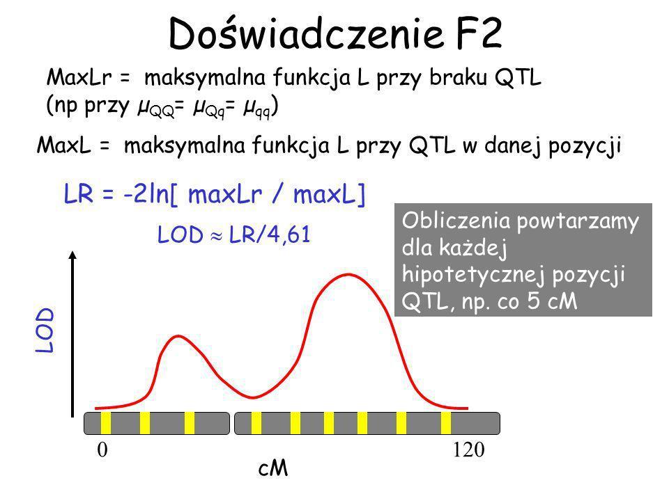 Doświadczenie F2 LR = -2ln[ maxLr / maxL]